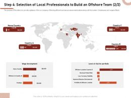 Step 4 Selection Of Local Professionals To Build Risk Portfolio Ppt Good