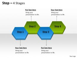 Step 4 Stages 4