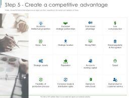Step 5 Create A Competitive Advantage Ppt Powerpoint Presentation Show
