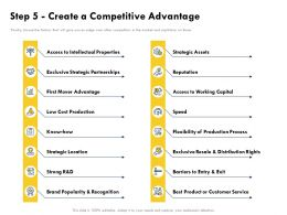 Step 5 Create A Competitive Advantage Strategic Location Ppt Powerpoint Presentation Slides Images