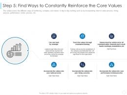 Step 5 Find Ways To Constantly Reinforce The Core Values Leaders Guide To Corporate Culture Ppt Formats