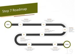 Step 7 Roadmap C1511 Ppt Powerpoint Presentation Ideas Sample