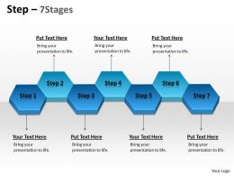 Step 7 Stages 7