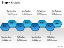 Step 8 Stages