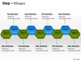 Step 9 Stages