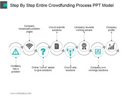 Step By Step Entire Crowdfunding Process Ppt Model