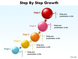 Step By Step Growth