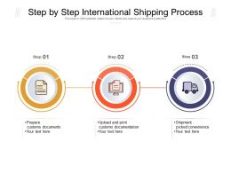 Step By Step International Shipping Process