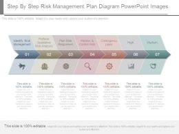 step_by_step_risk_management_plan_diagram_powerpoint_images_Slide01