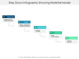 Step Down Infographic Showing Waterfall Model