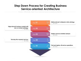 Step Down Process For Creating Business Service Oriented Architecture