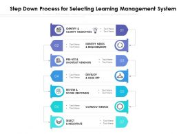 Step Down Process For Selecting Learning Management System