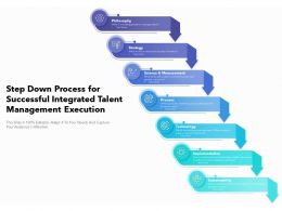Step Down Process For Successful Integrated Talent Management Execution