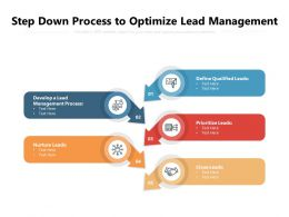Step Down Process To Optimize Lead Management