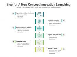Step For A New Concept Innovation Launching