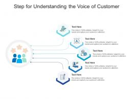 Step For Understanding The Voice Of Customer Infographic Template