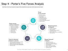 Step Four Porters Five Forces Analysis Substitute Ppt Powerpoint Presentation Slides Professional