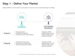 Step One Define Your Market Individuals Ppt Powerpoint Presentation Slides Infographics