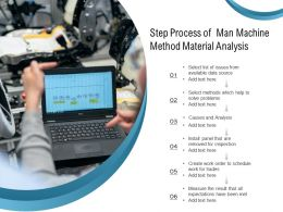 Step Process Of Man Machine Method Material Analysis
