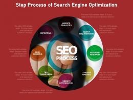 Step Process Of Search Engine Optimization