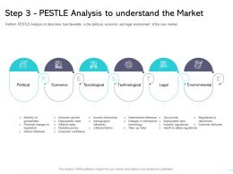 Step Three Pestle Analysis To Understand The Market Sociological Ppt Presentation Slides Icon
