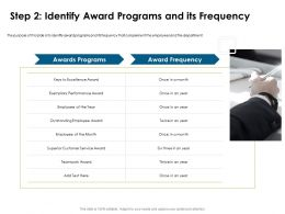 Step Two Identify Award Programs And Its Frequency Ppt Powerpoint Presentation Files