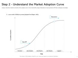 Step Two Understand The Market Adoption Curve Cumulative Ppt Presentation Slides Files