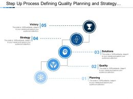 Step Up Process Defining Quality Planning And Strategy Solutions