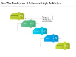 Step Wise Development Of Software With Agile Architecture