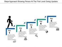 steps_approach_showing_person_at_the_first_level_going_upstairs_Slide01