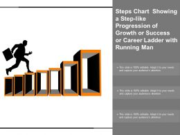 Steps Chart Showing A Step Like Progression Of Growth Or Success Or Career Ladder With Running Man