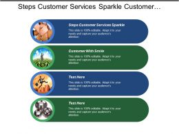 Steps Customer Services Sparkle Customer Smile Product Provide