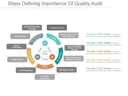 Steps Defining Importance Of Quality Audit Ppt Presentation