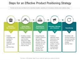 Steps For An Effective Product Positioning Strategy