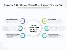 Steps For Better Channel Sales Marketing And Strategy Plan
