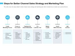 Steps For Better Channel Sales Strategy And Marketing Plan End Ppt Powerpoint Presentation Examples