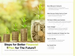 Steps For Better Financial Plan For The Future