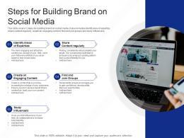 Steps For Building Brand On Social Media