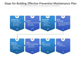 Steps For Building Effective Preventive Maintenance Plan