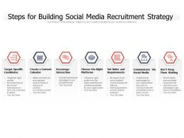 Steps For Building Social Media Recruitment Strategy