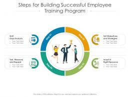 Steps For Building Successful Employee Training Program