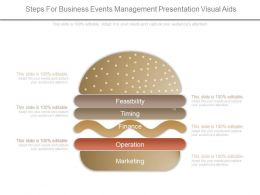 Steps For Business Events Management Presentation Visual Aids