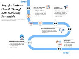 Steps For Business Growth Through B2B Marketing Partnership
