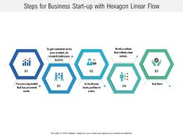 Steps For Business Start Up With Hexagon Linear Flow