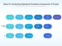 Steps For Conducting Operational Excellence Assessment Of Project