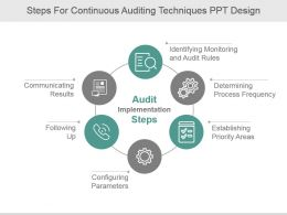 Steps For Continuous Auditing Techniques Ppt Design