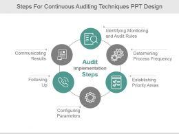 steps_for_continuous_auditing_techniques_ppt_design_Slide01