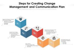 Steps For Creating Change Management And Communication Plan