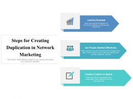 Steps For Creating Duplication In Network Marketing