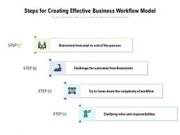 Steps For Creating Effective Business Workflow Model